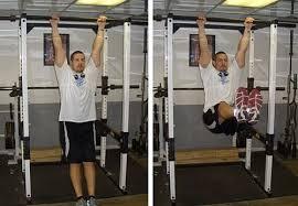 Hanging Leg Raisescaptains Chair Abs by Abs Workout 11 U2013 Hanging Leg Raise By Munfitnessblog Com