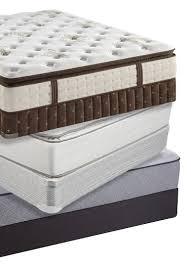 miracle mattress