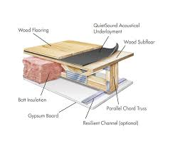 cross section hardwood labeled fearsome how to install tile floor