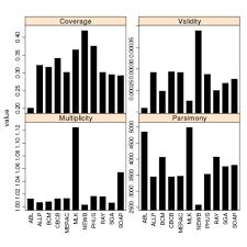 Count Months Between Dates In Excel