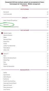 classement 2014 des cabinets de recrutement digital technologies