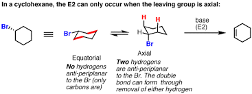 Chair Conformations In Equilibrium the e2 reaction and cyclohexane rings u2014 master organic chemistry