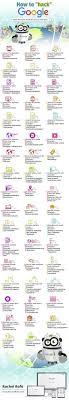 Inspirational 1222 Best Infographic Visual Resumes Images On ... Inspirational Tableau Resume Atclgrain Developer 10 Years Visual Deep Dive Vizificationcom Business Analyst Sample Monstercom 20 70 3 Experience Wwwautoalbuminfo Cover Letter For Awesome 33 Rsum De La Toxicocintique Des Autres Solvants Rezi And Reviewing Datavizexpert