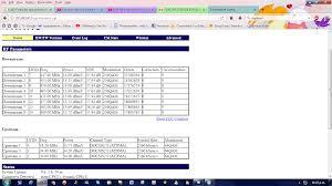 Medir Velocidad De Internet Online Telmex Axtel Izzi Claro Y
