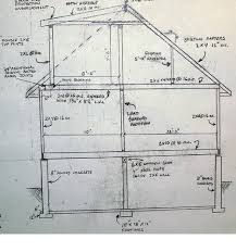 Shed Dormer Plans by Build Loafing Shed Plans Building Plans For Shed Dormer Bike
