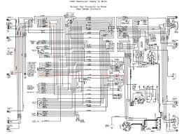 Wire Diagram For 1968 Chevy C10 Pick Up - In-Depth Wiring Diagrams • 1968 Chevy Patina Trick Truck N Rod Fesler Trucksuv Projects C10 Pickup Hot Network Hemmings Find Of The Day Chevrolet K10 Daily Swb Cool Classics Pinterest Classic Trucks 72 With A Touch 69 Camaro Just Bad Ass 67 To C Truck In Snow At West Texas Am Canyon Chevy Short Wide Restoration Call For Dans Garage 71968 And Gmc Show Panel Bowtiechevrolet Wrecked Dodge Trucks For Sale New Car Models 2019 20