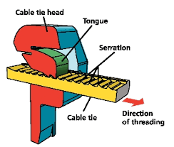 Cable ties expertise