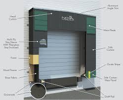 100 Truck Shelters SS Series Nova Technology