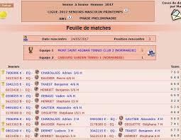 mont aignan tennis resultats seniors 14 05 2017 garden tennis de cabourg