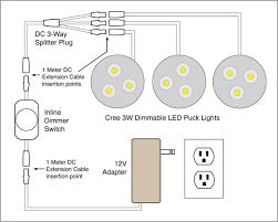 led kitchen cabinet lighting dimmable gougleri