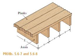 Floor Joist Spacing Shed solved the wood joists supporting a plank floor see figure a