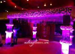 There Are Several Wedding Ideas Starting From Indian Decoration Themes To Outfits Jewellery Shopping Destinations Etc