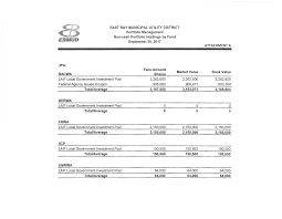 EAST BAY MUNICIPAL UTILITY DISTRICT DATE: October 19, 2017 MEMO TO ... How To Use Coupons Behind The Blue Regular Meeting Of The East Bay Charter Township Iced Out Proxies Icedoutproxies Twitter Lsbags Coupon College Store Code Get 20 Off Your 99 Order At Eastbay Grabmycoupons Municipal Utility District Date October 19 2017 Memo To Coupons Percent Chase 125 Dollars Costco Book November 2018 Corner Bakery Printable Modells Promo Codes Coupon Journeys Ebay November List Of Walmart Code Dec Sperry Promo