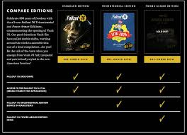 Fallout 76 Tricentennial Edition Fallout 76 Trictennial Edition Bhesdanet Key Europe This Week In Games Bethesda Ships 76s Canvas Bags Review Almost Hell West Virginia Pcworld Like New Disc Rare Stolen From Redbox Edition Youtubers Beware Targets Creators Posting And Heres For 50 Kotaku Australia Buy Fallout Closed Beta Access Pc Cd Key Compare Prices 4 Ps4 Walmart You Can Claim 500 Atoms If You Bought Game For 60 Fo76 Details About Xbox One Backlash Could Lead To Classaction Lawsuit