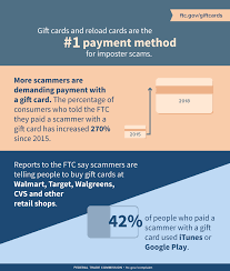 Scammers Demand Gift Cards | Page 2 | FTC Consumer Information Free Itunes Codes Gift Card Itunes Music For Free 2019 Ps4 Redeem Codes In 2018 How To Get Free Gift What Is A Code And Can I Use Stores Academy Card Discount Ccinnati Ohio Great Wolf Lodge Xbox Cardfree Cash 15 App Store Email Delivery Is Ebates Legit Stack With Offers Save Big Egift Top Deals On Cards For Girlfriend Giftcards Inscentives By Carol Lazada 50 Voucher Coupon Eertainment