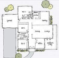100 Rectangle House Using Feng Shui Bagua Maps On Difficult Floor Plans LoveToKnow