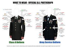 Awards And Decorations Us Army by Niagara Falls Air Reserve Station U003e Contact Us U003e Da Photograph