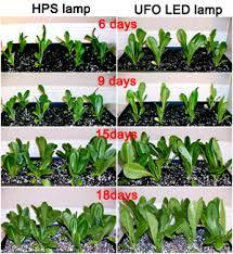 28W Full Spectrum E27 LED Grow Light Growing Lamp Light Bulb For