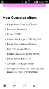 Discussion Most Overrated Albums Of 2016 According To Pitchfork Readers