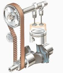 Replace The Valve On A by How To Remove An Overhead Camshaft How A Car Works