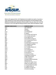 Scac Code Listing - 2011 The Worlds Best Photos Of Mansfield And Truck Flickr Hive Mind Scac Code Listing 2011 Newest Photos Mcilvaine 13 Best Trucking Images On Pinterest Cars Truck Trucks K0rnholios Coent Page 3 Truckersmp Forum Pin By Scott Mcilvaine Ram Srt10 Dodge Rams Mopar K0rnholio Screenshots Archive Winross Inventory For Sale Hobby Collector
