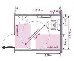 cuisine handicap norme normes pmr toilette handicapé résumé des obligations légales de 2005