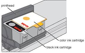 KODAK ESP 3200 Series All In One Printer Includes Information For The 3250 3260