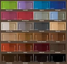 Wood Paint Colors For Furniture