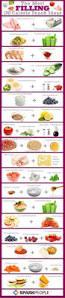 Weight Watchers Pumpkin Fluff Smartpoints by 25 Best Weight Watcher Snacks Ideas On Pinterest Weight