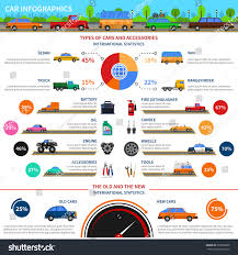 100 Truck And Van Accessories Types Cars Infographic Set Sedan Stock Vector Royalty