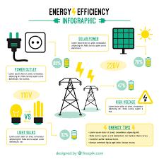 energy efficiency elements infographic vector free