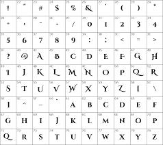 cinzel decorative bold font dafontfree net