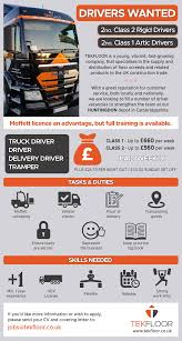 100 Truck Drivers Wanted DRIVERS WANTED Class 1 2 TEKCEM