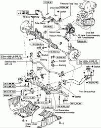 1995 Silverado Parts Diagram - DIY Enthusiasts Wiring Diagrams • 1995 Chevy Truck 57l Ls1 Engine Truckin Magazine Tail Light Wiring Diagram Electrical Circuit 1997 S10 Custom Trucks Mini 2018 2005 Jeep Liberty Example Maaco Paint Job Amazing Result Youtube For Door Handle House Symbols Chevrolet Ck 3500 Overview Cargurus Simplified Shapes My Brake Lights Dont Work Silverado Seat Diagrams Data Tahoe Trailer