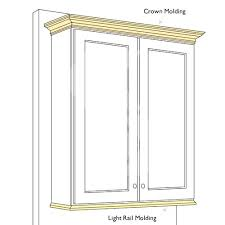 molding kitchen cabinets crown designs above tops top light rail