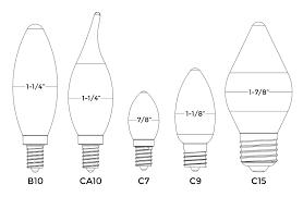 flood light bulb types bocawebcam