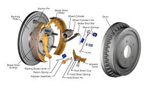 Heavy Duty Drum Brake Diagram - Circuit Diagram Symbols • Outdoor Stove Made From Old Brake Drums 9 Rear Brake Drum Pair Set Kit For Jeep Cherokee Wrangler Wagoneer Webb Wheel Products Inc Vortex Drum In System Releases New Drums Refuse Trucks Desi 11 Inch Swb Front 8081 Lwb Front 4cyl S3 Renewing Drumbrake Shoes How A Car Works Wagner Bd125327 1956 1957 Buick Nos 1175687 Oldsmobile Obsolete Truck Suppliers And Manufacturers At Qty Of Yarrawonga Northern Territory Commercial Vehicle Aftermarket Conmet