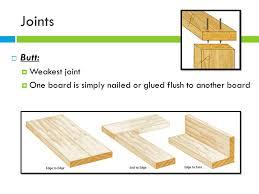 furniture construction ppt video online download