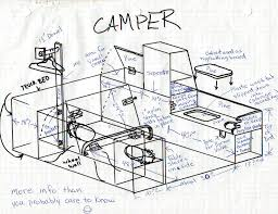 Stealth Camper - Creative Ideas | Elkins DIY Plans Photos Of Design Small Camper Diy Truck Bed Camper Made Completely From Reclaimed Wood And Screws Wuden Deisizn Share Free Homemade Trailer Plans Truck Build Youtube Cversion Guide Shell It Started Outdoors Micro 13 Steps With Pictures Dolly Campers Pinterest How Do Diy In A Build Aim Build Yourself Best Image Kusaboshicom 15 The Coolest Handmade Rvs You Can Actually Buy Campanda Magazine