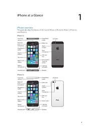 iPhone User Guide iOS 7