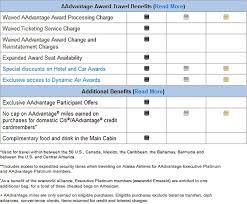 american airlines gold platinum executive platinum fast track