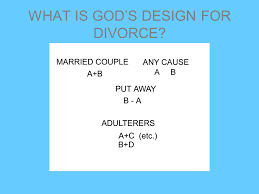 The Marriage Bed Is Undefiled by Marriage Divorce Remarriage Or Is It Adultery Intro A Most