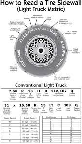 Chart All Tire Sizes Chart With Convert Metric Tire Size To Inches ... Rc Lets Talk About Tire Sizes The Good And Bad Youtube 14 Inch All Terrain Truck Tires With Size Lt195 75r14 Retread Tyre Size Shift Continues Reports Michelin Truck Tire Chart Dolapmagnetbandco Lovely Old Cversion China Steel Wheel Rims 225x1175 For Tyre 38565r225 2004 Harley Wheels Teaser Pic Question Ford Semi Sizes Info M37 Top Brands 175 Radial 95r175 Chart Semi Awesome Diameter
