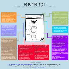 Pin By Lumikhat On Studyblr Resume Tips Resume Resume Writing