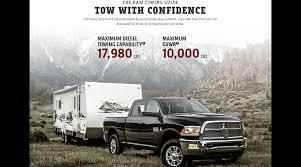 100 Dodge Commercial Trucks Best Chrysler Jeep Ram