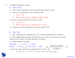 100 Ph Of 1 PH Of Salt Solutions And Buffers Chemistry Lecture