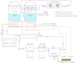 Home Biogas System Design ~ Dehum Gaseous Fuels Biogas And Hydrogen Bioenergy Energies Free Fulltext Production From Thin Stillage Installation Of Biogas Plant Homebiogas Household Digester System Burma On World Map Homemade Medium Size Plant For Kitchen Waste Home Turning Into Gas Ftilizer Stem Greenhouse Gas Migation Of Rural Neue Energien Forum Feldheim Patent Us7320753 Anaerobic Digester System Animal Ch19 Electric Energy Csumption The