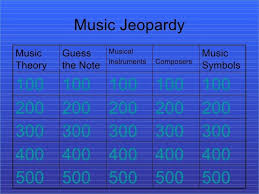 Jeopardy Game Template To Download