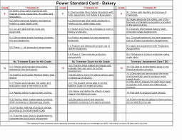 Food Costing Spreadsheet Luxury Food Truck Cost Spreadsheet Best ... The Images Collection Of Cuisine Globeater Montreal Restaurant Guide How Much Does A Food Truck Cost Infographic Wedding 20 Outstanding Wedding Image Ideas Of Fully Equipped Best Resource Much Does A Food Truck From China Cost Chily Yin Ison Meals On Wheels Foodtruck Heaven In Gurgaon Cature Dossier Gourmet Cupcakes And 2009 Chevy Gasoline 16ft 86000 Prestige Custom Business Plan Youtube Gratuit Pdf Maxresde Cmerge Costs