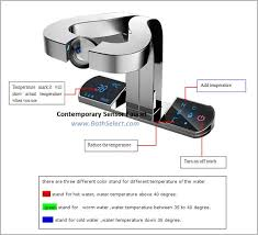 Touchless Bathroom Faucet With Temperature Control by Best Prices Sensor Faucet Help Stop The Spread Of Germs By